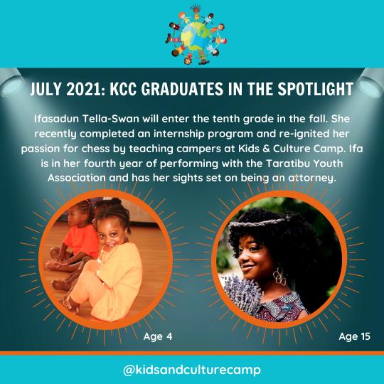 July 2021 Graduate in the Spotlight